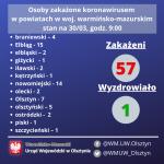 W regionie zakażonych jest 57 osób