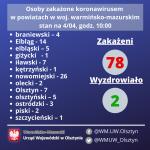 Liczba osób zakażonych w poszczególnych powiatach województwa warmińsko-mazurskiego – stan na 4/04 na godzinę 10:00