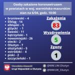Liczba osób zakażonych w poszczególnych powiatach województwa warmińsko-mazurskiego – stan na 6/04, na godzinę 10:00
