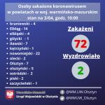 72 osoby zakażone w naszym regionie